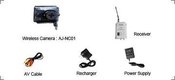 Micro-Telecamera KITP06