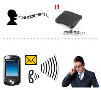 Microspia GSM attivazione vocale (VOX)